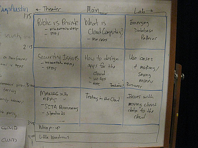 The completed schedule:  three sessions ran at a time and there were three time slots (credit Dave Nielsen)